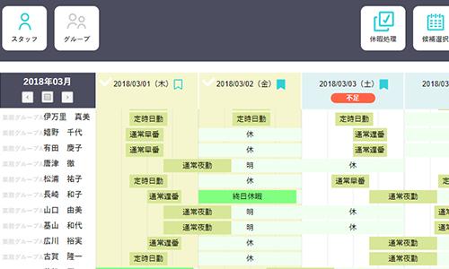 日付単位での調整画面