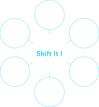 Shift-It!の多彩な機能・カスタマイズ